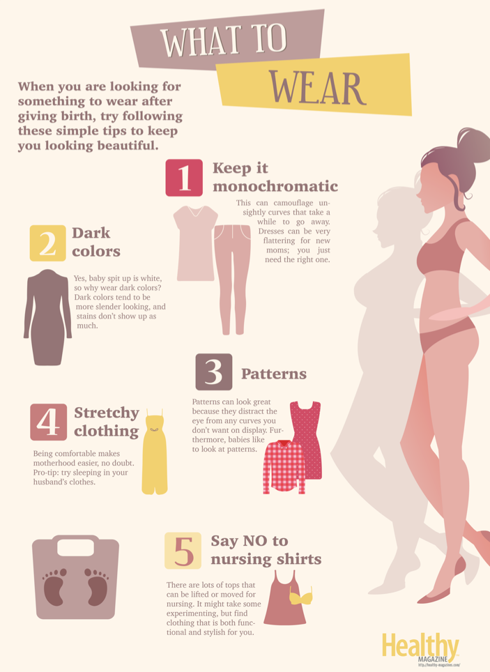 post pregnancy style guide