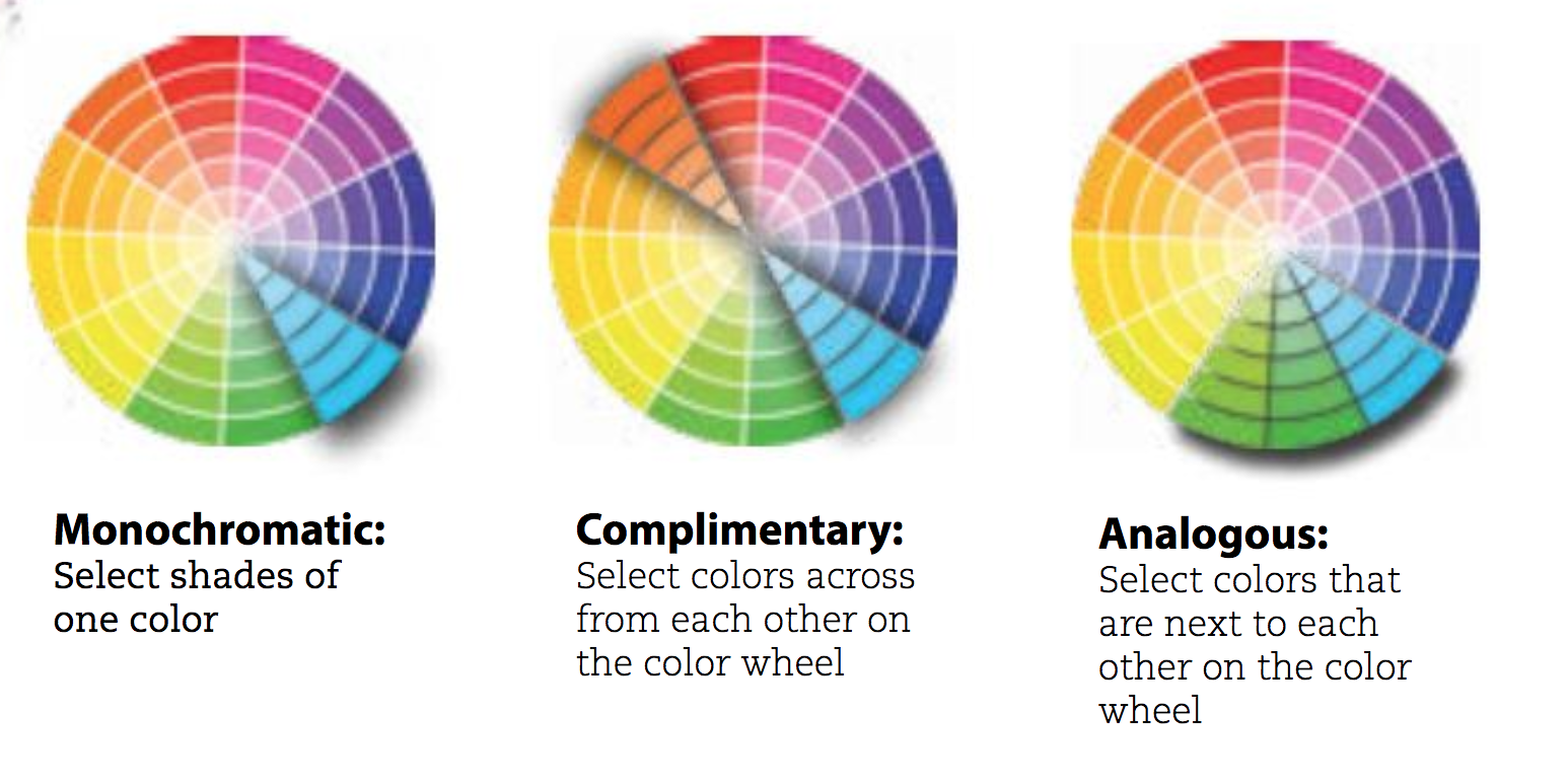 Color Wheels Organize Colors To Show How Can Be Used Together In Different Schemes Which Come Handy When Selecting A Pallet For Your